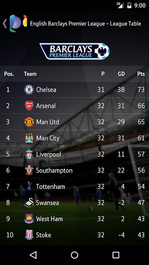 BT Sport- screenshot