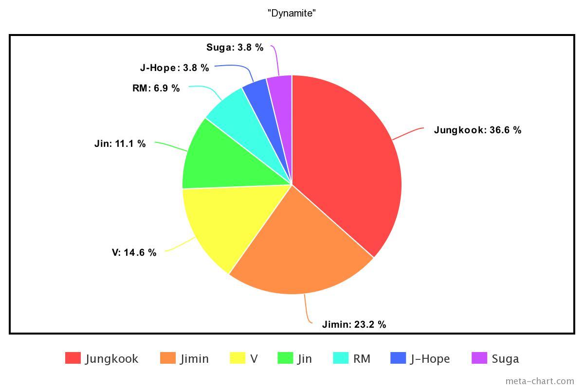 meta-chart - 2020-12-16T142125.662
