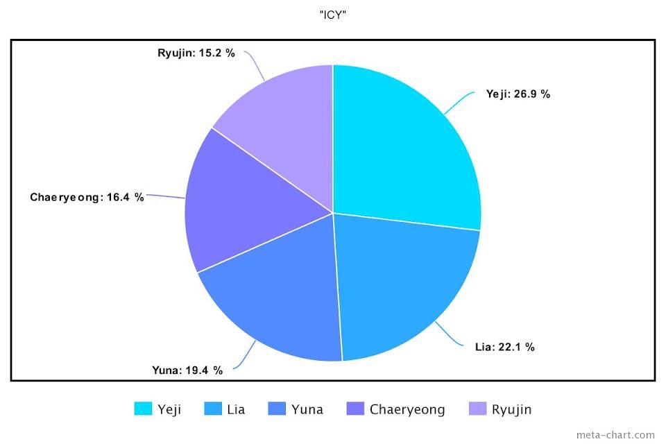 meta-chart - 2021-04-12T180141.215