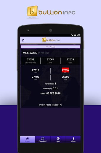 玩免費財經APP|下載MCX LIVE Gold Silver Crude Cop app不用錢|硬是要APP