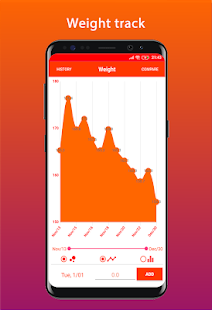 Zero Calories – fasting tracker for weight loss 3