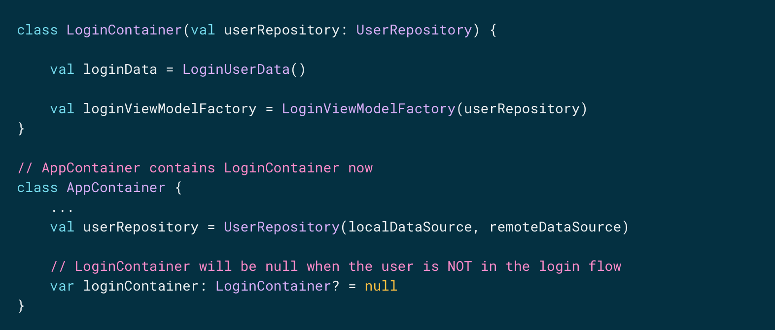 AppContainer contains LoginContainer