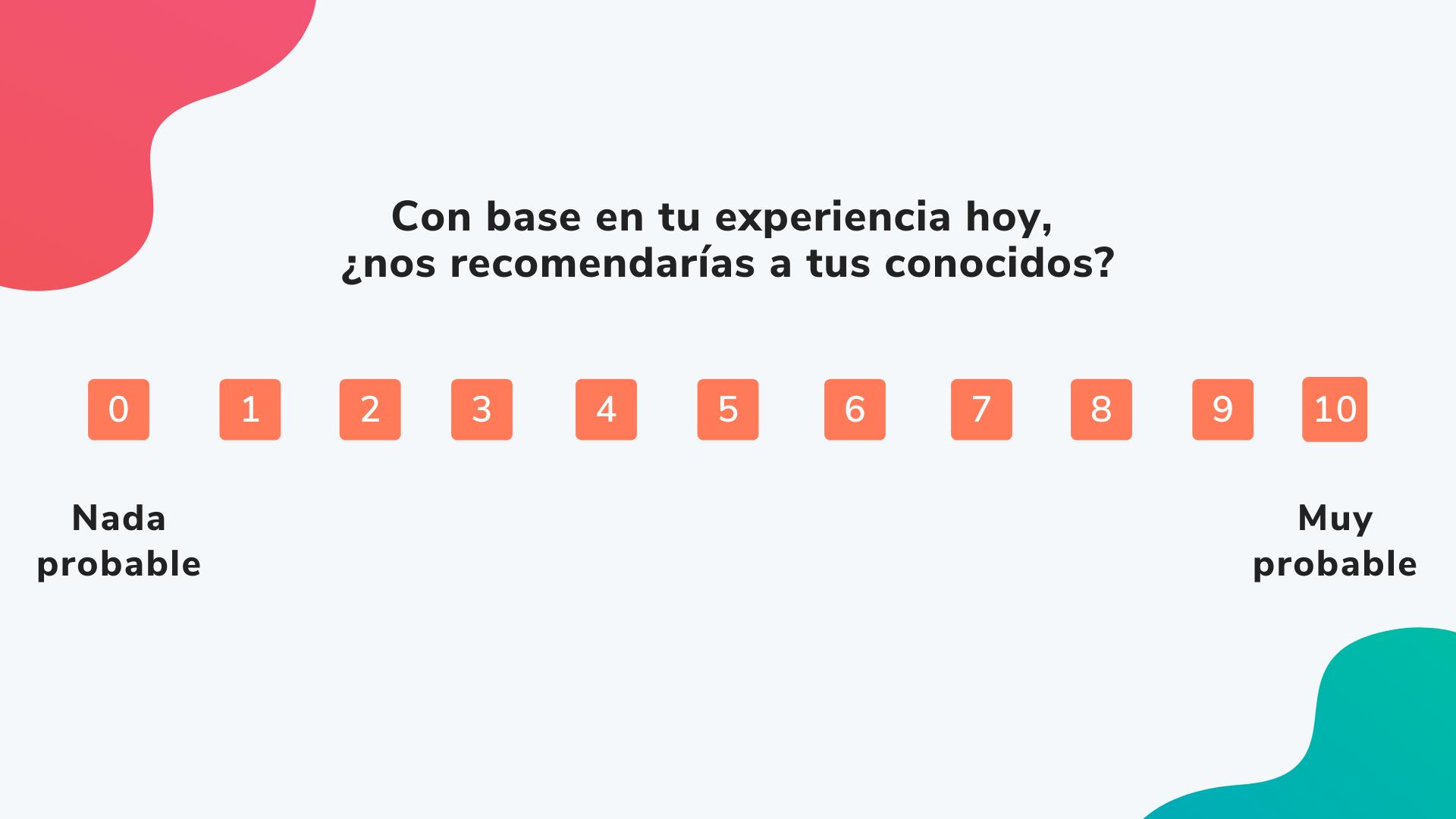 Pregunta a tus usuarios su nivel de satisfacción
