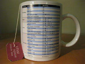 Photo: Itemis mug with key bindings