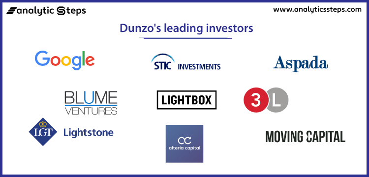 The image shows the leading investors of Dunzo