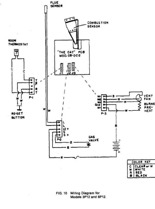 wiring diagrams  theplatcat