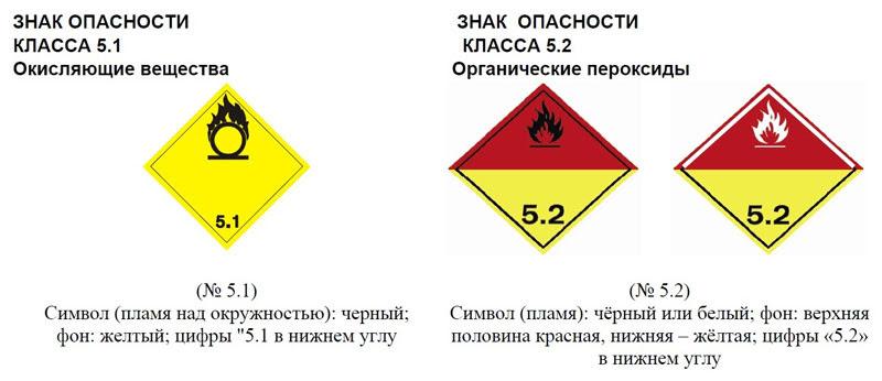 Класс 5 Окисляющие вещества