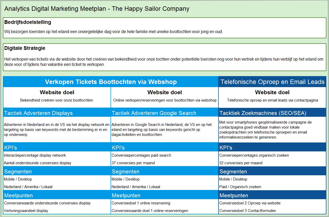 Analytics Meetplan handleiding screen border