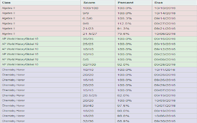 Create Starpoint Table with Percentages