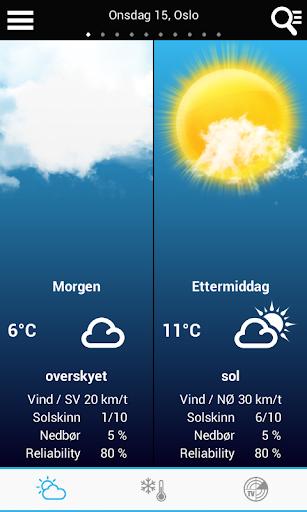 ノルウェーの天気