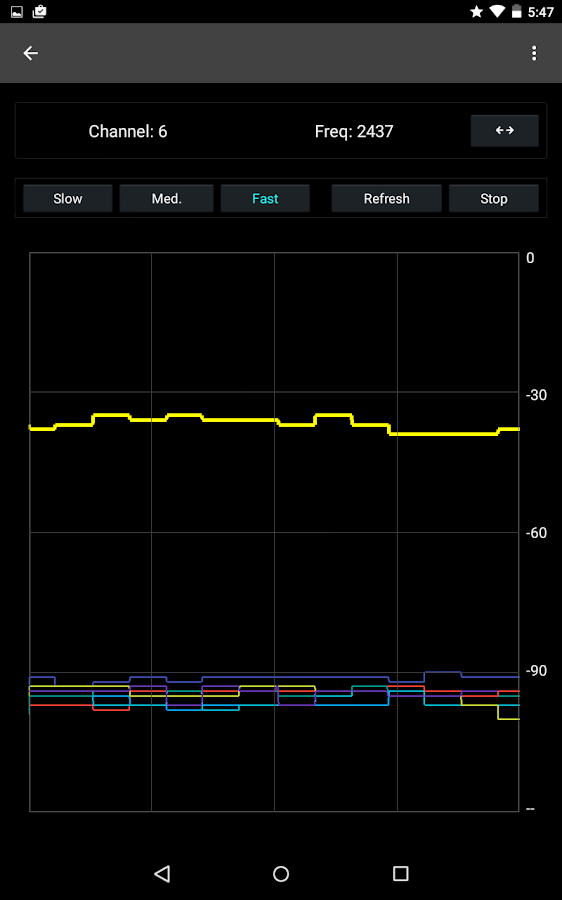 WiFi Channel Analyzer- screenshot