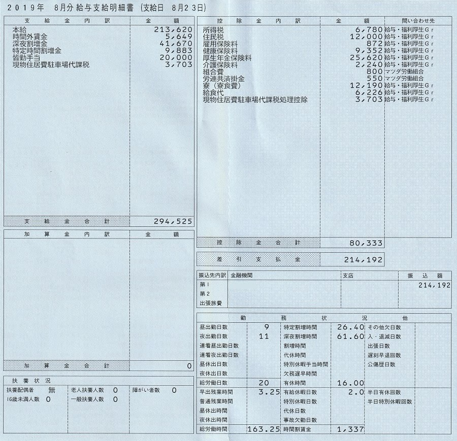 マツダ広島工場の期間工・令和元年8月の給料明細