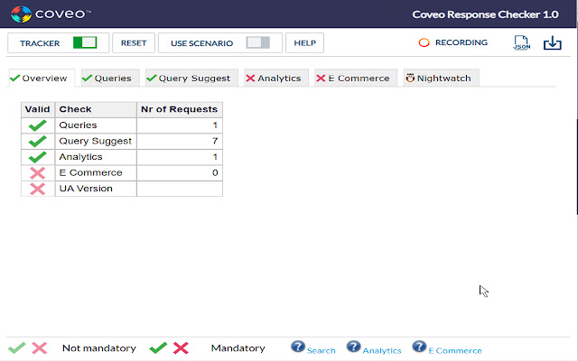 Coveo Response Checker