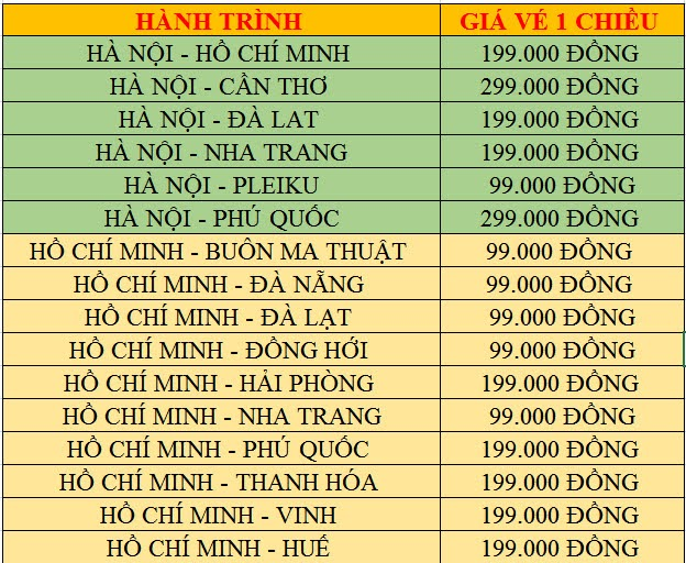 Bảng giá chi tiết chào thu 2020 Vietnam Airlines