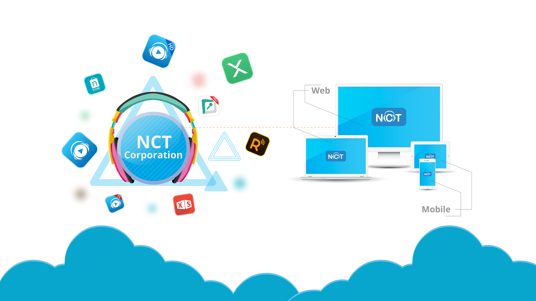 NCT Corporation - Apps on Google Play