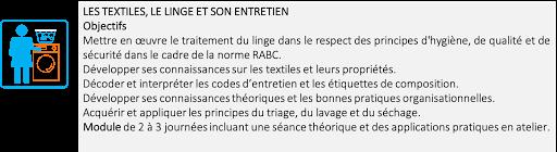 Textiles, Lavage