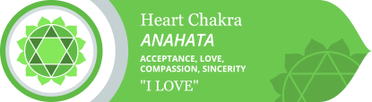 Heart Chakra Anahata Symbol Meaning