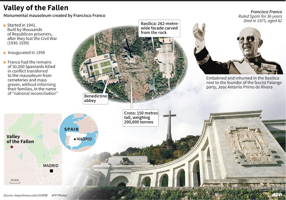 Spain to exhume Franco's remains on Thursday