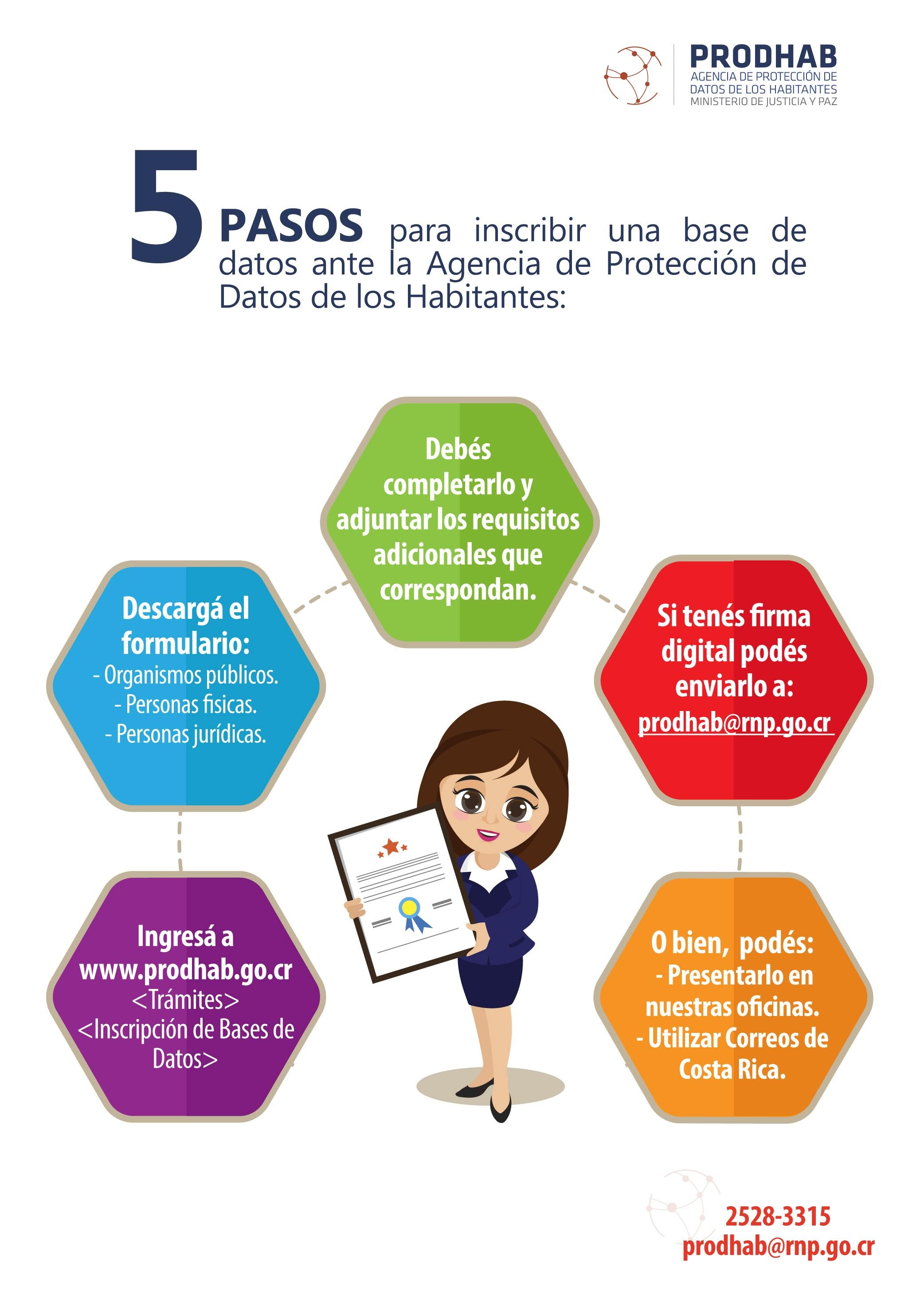 INSCRIPCIÓN DE BASE DE DATOS