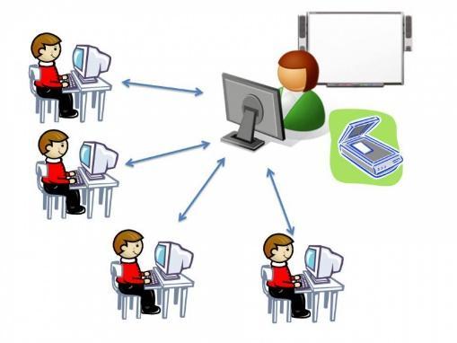 Дистанционное обучение в регионе проходит на семи платформах