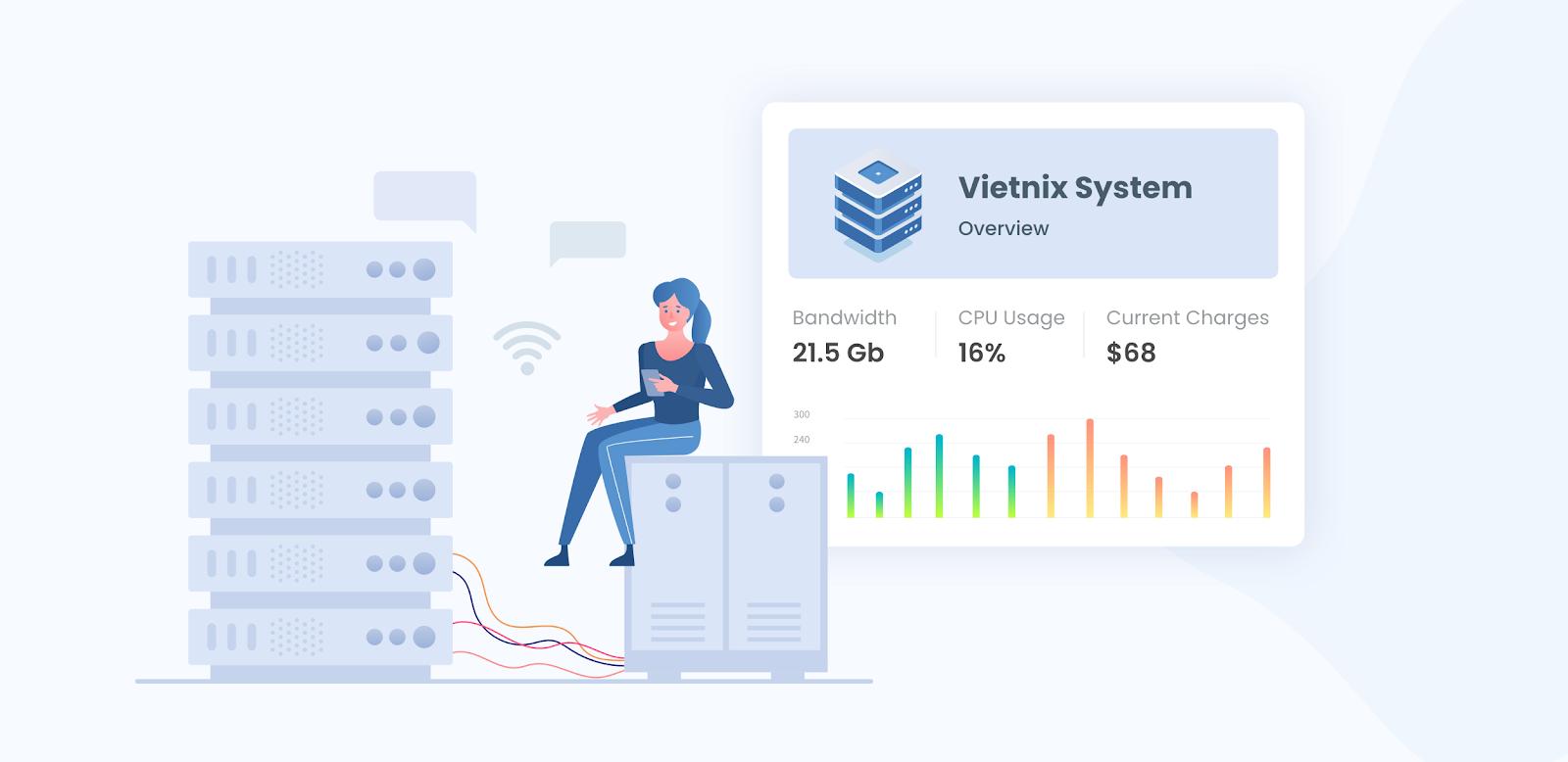 Vietnix là lựa chọn tin cậy của người sử dụng