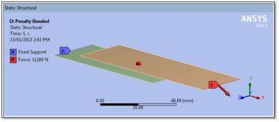 ANSYS Нагрузка, приложенная к оболочечной модели