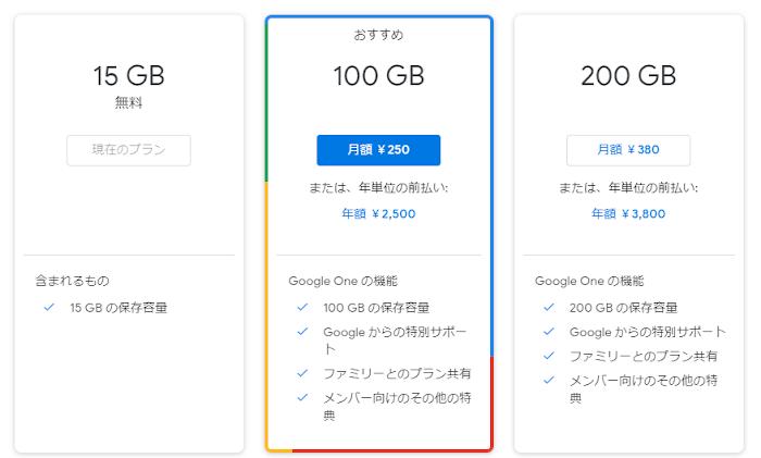 Google Oneの料金
