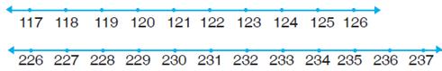 latihan soal Matematika SD kelas 3 tentang menentukan sebuah bilangan diantara dua bilangan