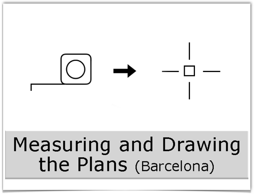 Measuring and Drawing the Plans