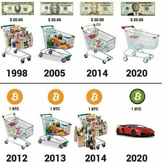 Bitcoin and crypto meme #4.