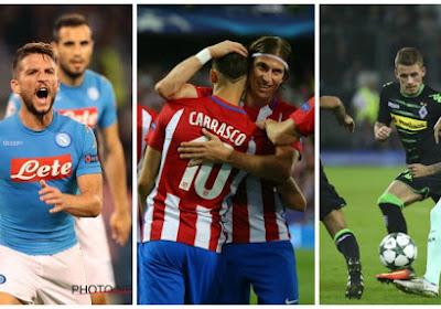 Qui sont les meilleurs buteurs belges en Champions League ?