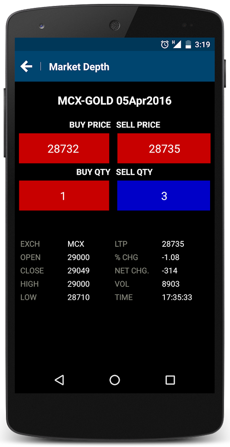 Live Charts with Buy Sell Signal. Best Live Chart with Automatic Highly Successful Buy Sell Signals for Nifty Futures, Nifty Options, MCX Commodity, NSE Futures, NSE .