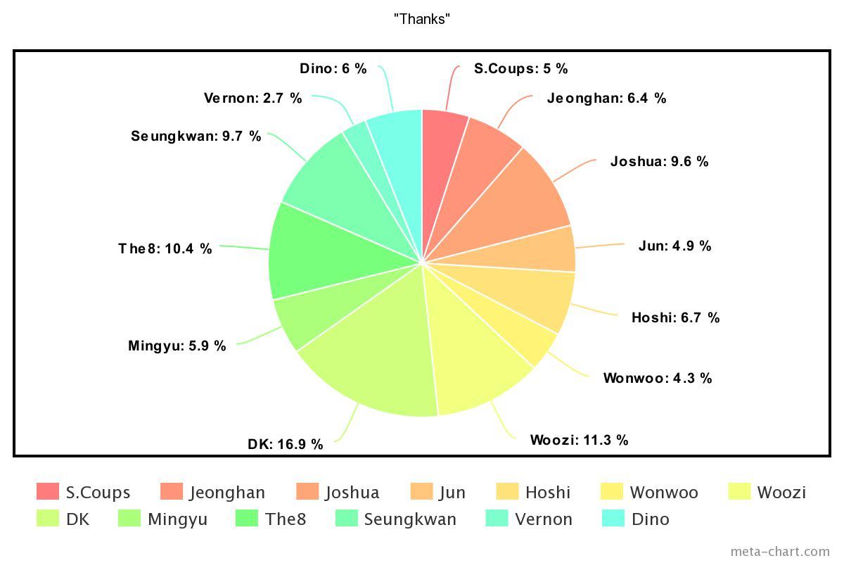 meta-chart - 2020-11-18T143734.414