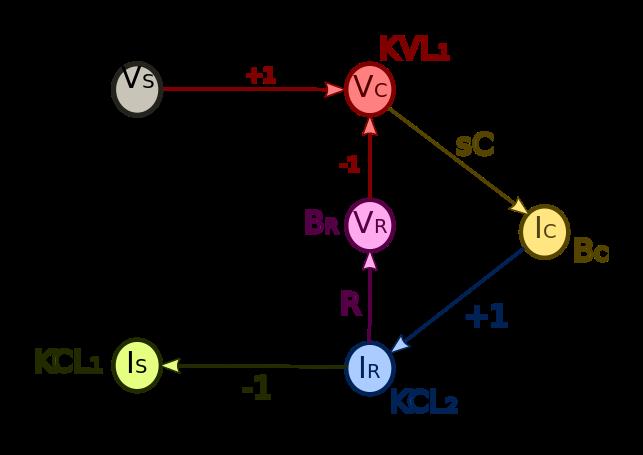 AC Source-R-C-SFG.svg