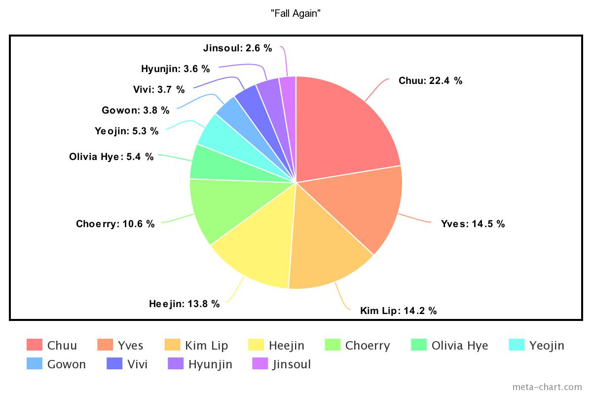 meta-chart - 2021-01-27T212609.575