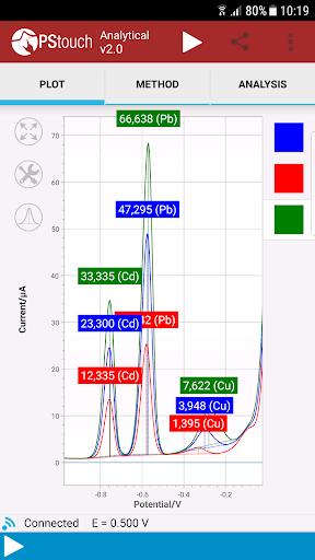PStouch Release 2.7 Screenshots 6