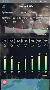Download Pogoda Nieograniczona I Aktualna Prognoza Pogody Apk