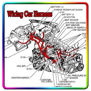 Download Komplettes Diagramm Verkabelung Auto Harness APK 1.0 APK ...