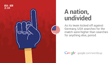 Photo: The USA is officially World Cup crazy. #GoogleTrends