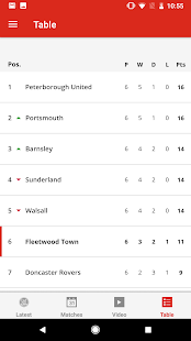 Fleetwood Town Official App - náhled