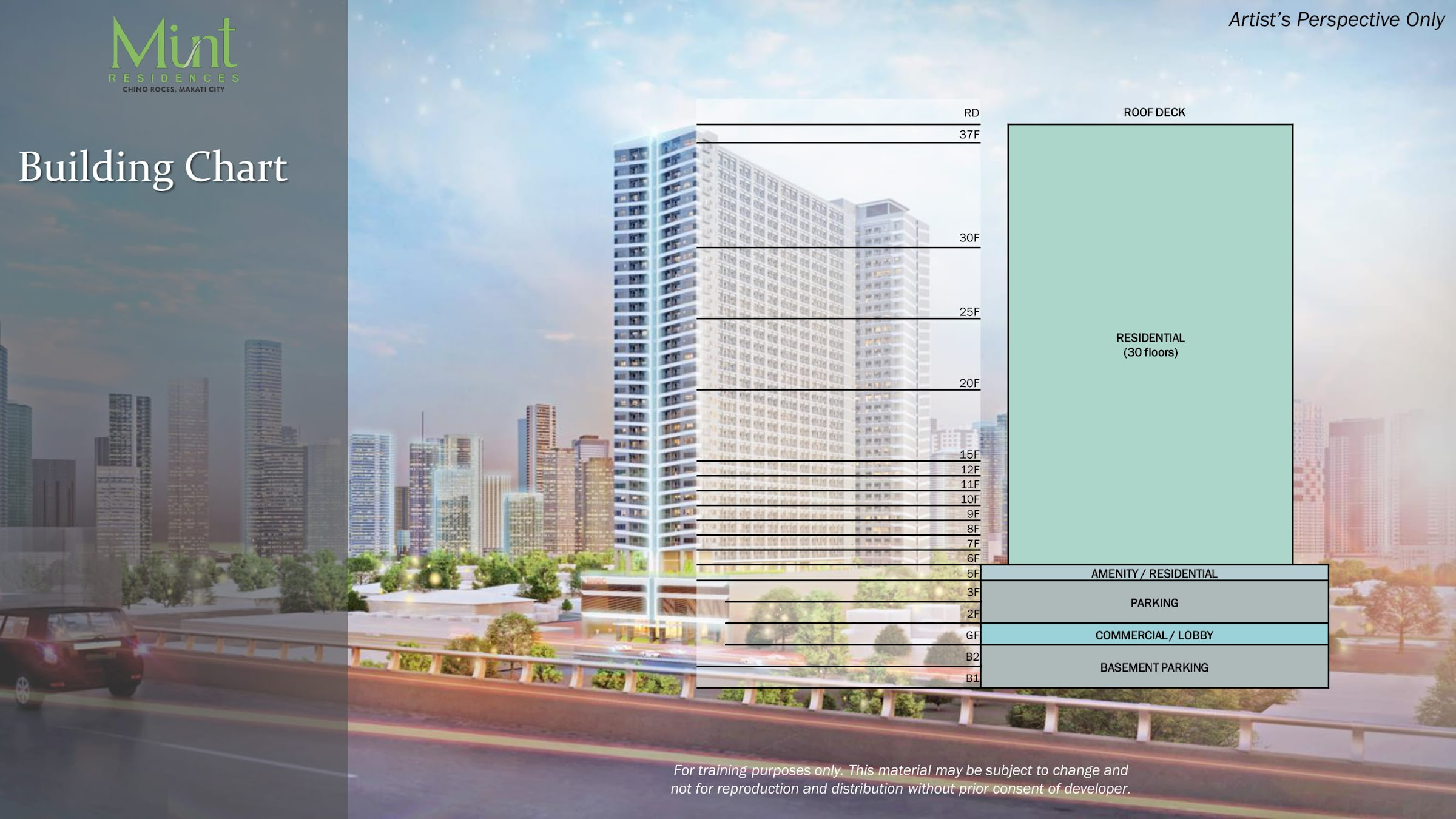 Mint Residences, Chino Roces Makati building chart