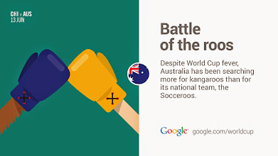 Photo: Australia has been searching more for kangaroos than for its national team, the Socceroos. #GoogleTrends