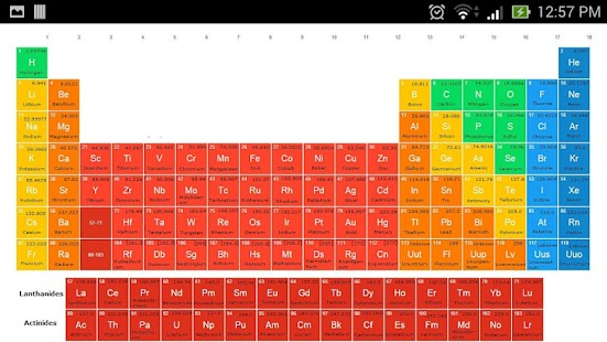 Periodic table app ios choice image periodic table and sample with periodic table android apps on google play periodic table screenshot thumbnail flavorsomefo choice image urtaz Image collections