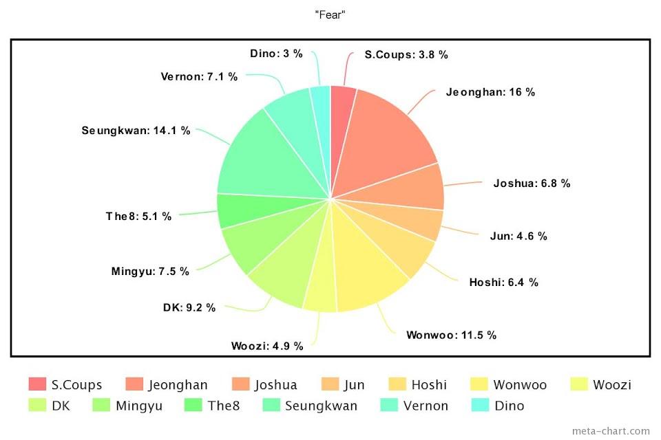 meta-chart - 2020-11-18T145126.213