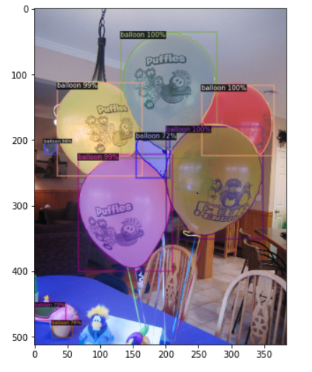 output 2   object detection with detectron2
