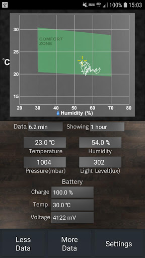 Download Sensors: Temp and Humidity Pro For PC 1
