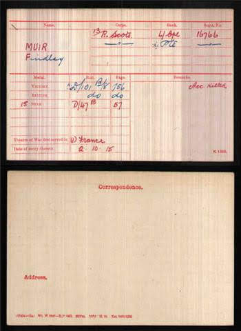 Finlay Muir's Medal Index Card