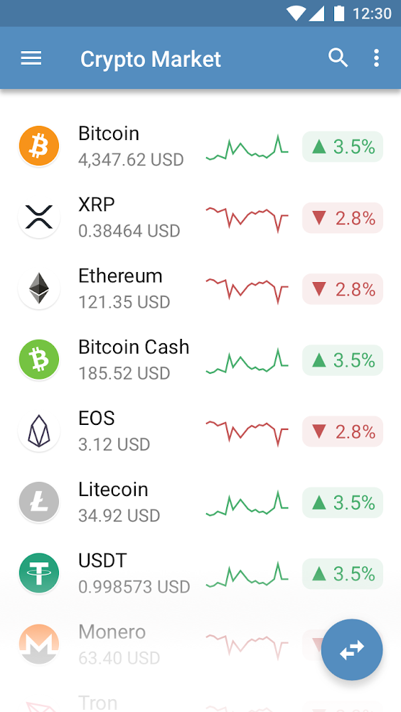 Best Brokers: Crypto Edition