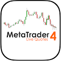 MT4 - Live Charts & Quotes icon