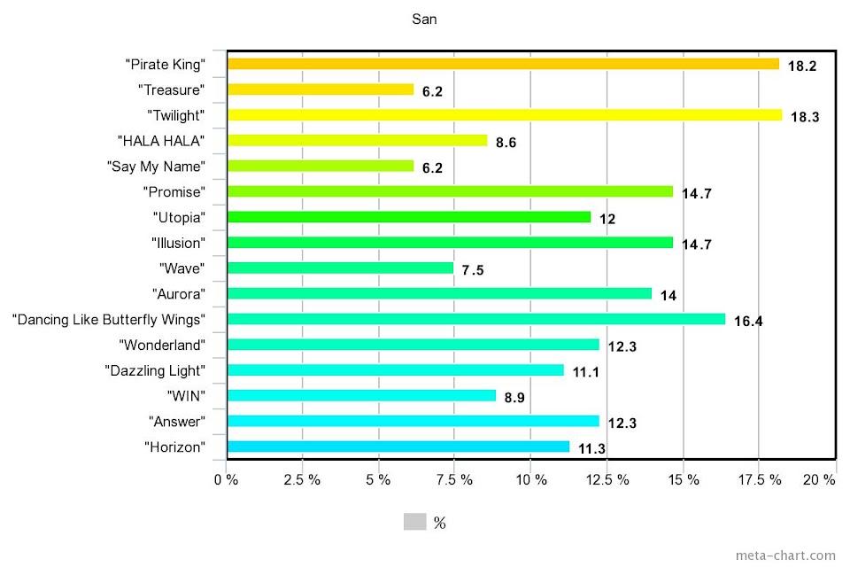 meta-chart (33)